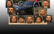 Arrests and Crime Reported in Colleyville, Texas