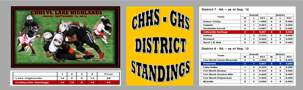 CHHS-GHS Game Collage & Standings