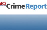 Recent Crime Reports for Keller, Texas