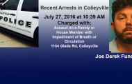 Recent Arrests in Colleyville as Reported by the Colleyville Police Department