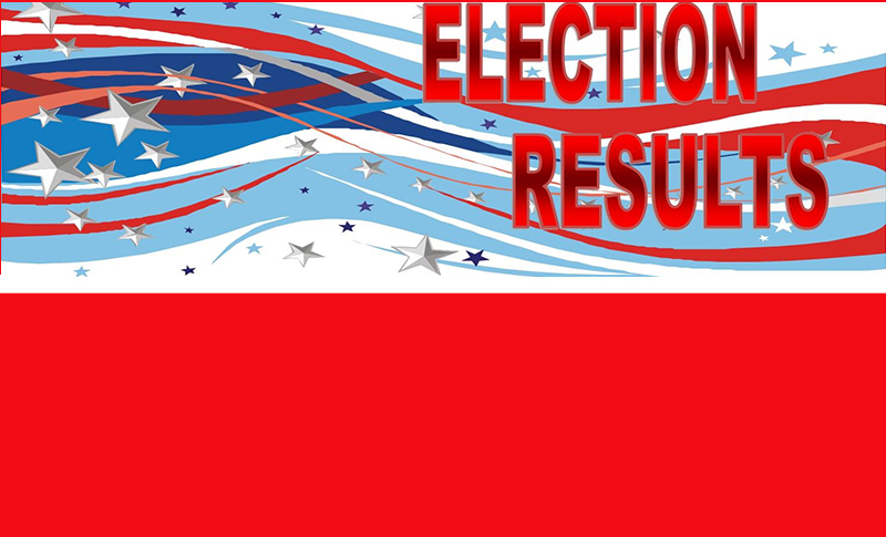 Kathy Wheat and George Dodson Win Colleyville City Council Election