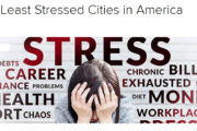 Most and Least Stressed Cities in America