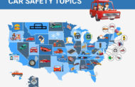 NEW STUDY REVEALS THE ROAD SAFETY TOPICS EACH STATE GOOGLES MORE THAN ANY OTHER STATE